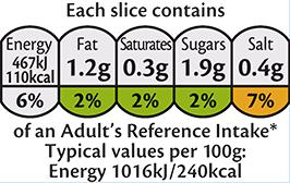 Nutritional info